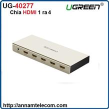 Bộ chia HDMI 1 ra 4 hỗ trợ 4Kx2K chính hãng Ugreen UG-40277 cao cấp